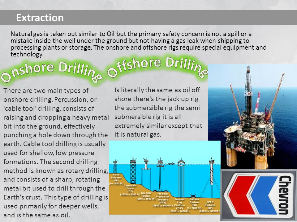 Natural gas is taken out similar to Oil but the primary safety concern is not a spill or a mistake inside the well under the ground but not having a gas leak when shipping to processing plants or storage.