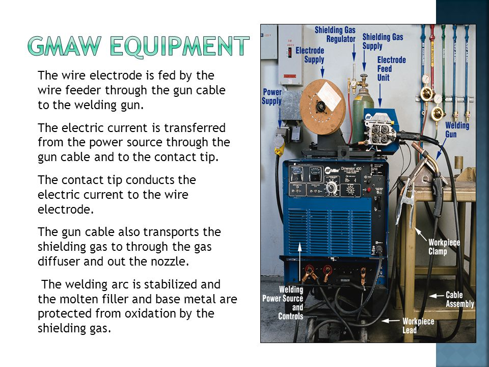 The wire electrode is fed by the wire feeder through the gun cable to the welding gun.
