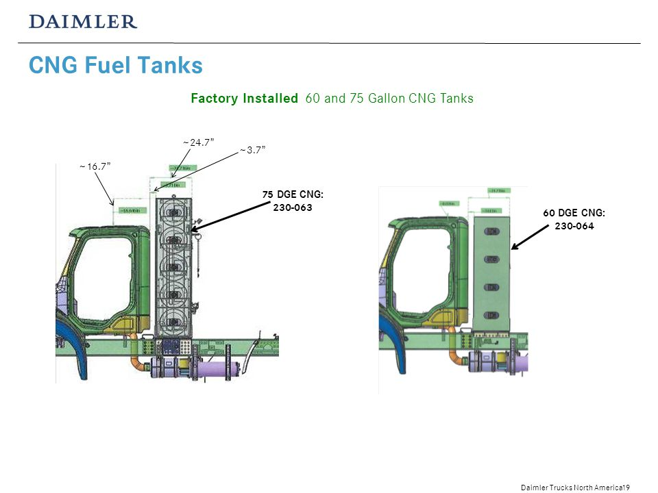 Daimler Trucks North America 19 CNG Fuel Tanks 75 DGE CNG: 230-063 ~24.7 ~3.7 ~16.7 Factory Installed 60 and 75 Gallon CNG Tanks 60 DGE CNG: 230-064