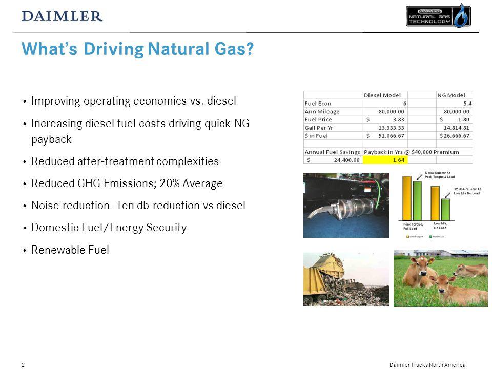 Daimler Trucks North America 2 Whats Driving Natural Gas? Improving operating economics vs. diesel Increasing diesel fuel costs driving quick NG payba