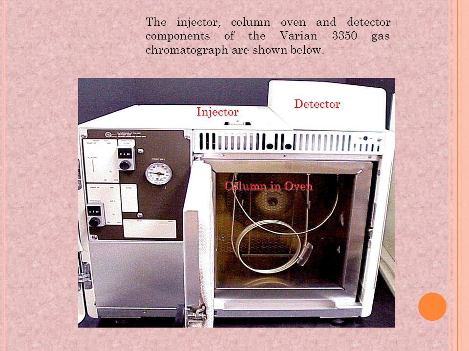 Column in Oven Detector Injector The injector, column oven and detector components of the Varian 3350 gas chromatograph are shown below.