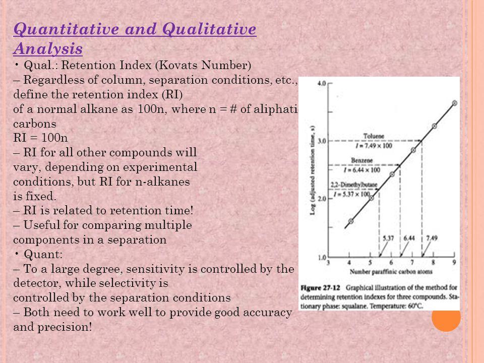 Quantitative and Qualitative Analysis Qual.: Retention Index (Kovats Number) – Regardless of column, separation conditions, etc., define the retention