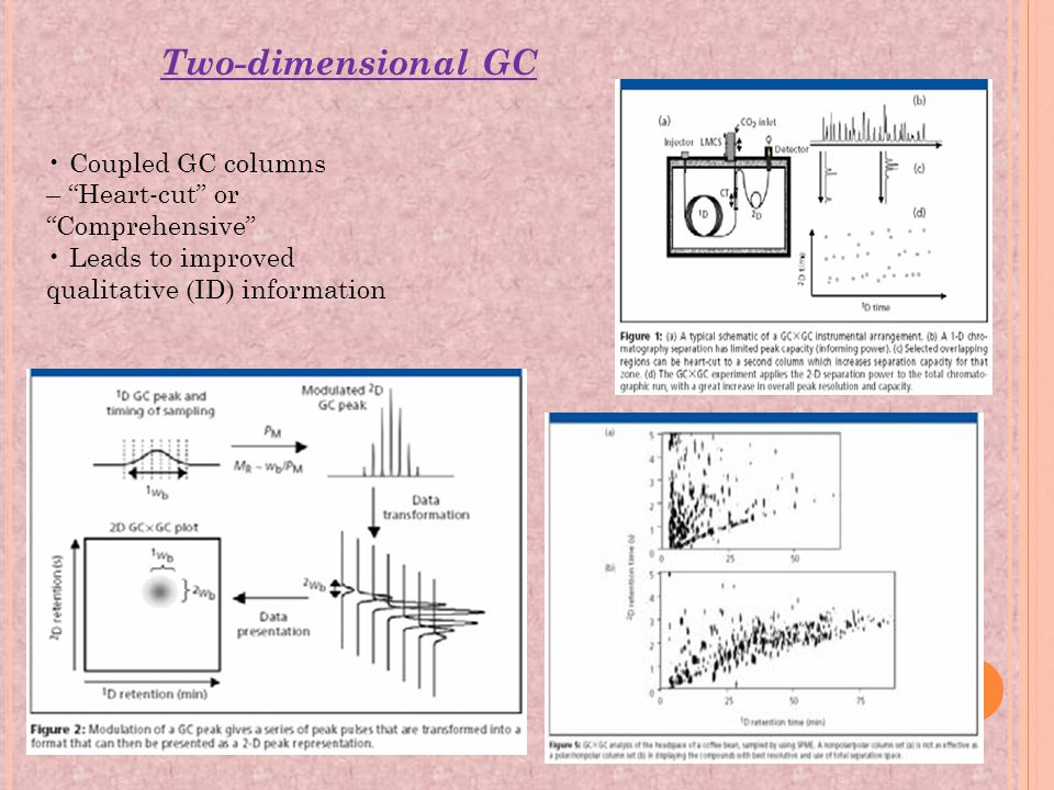 Coupled GC columns – Heart-cut or Comprehensive Leads to improved qualitative (ID) information Two-dimensional GC