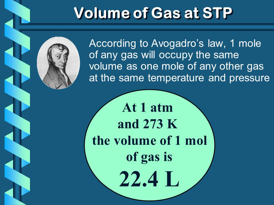 At 1 atm and 273 K the volume of 1 mol of gas is 22.4 L Volume of Gas at STP According to Avogadros law, 1 mole of any gas will occupy the same volume as one mole of any other gas at the same temperature and pressure