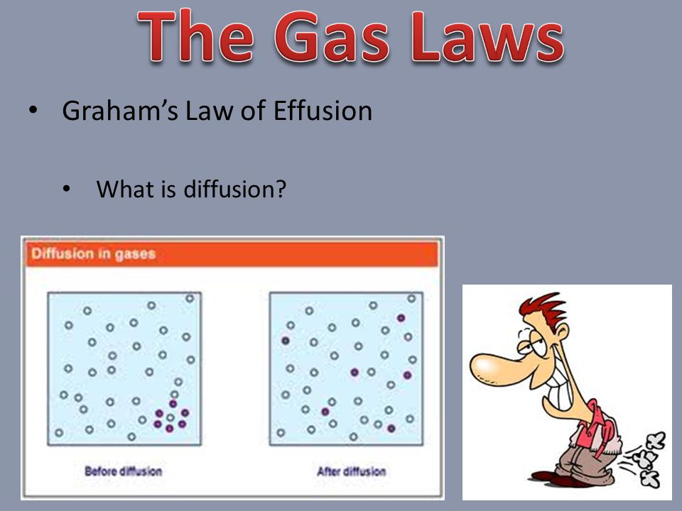 Grahams Law of Effusion What is diffusion?