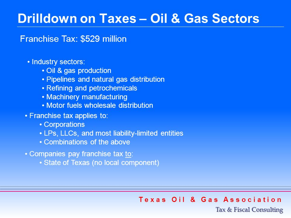 Drilldown on Taxes – Oil & Gas Sectors T e x a s O i l & G a s A s s o c i a t i o n Tax & Fiscal Consulting Property Tax: $3.3 billion Companies pay property tax on: Mineral producing properties – four to six × per mcf or barrel Pipelines Refineries and petrochemical plants Office buildings Everything else Companies pay property tax to: School districts Cities Counties Special districts – MUDs, hospital districts, junior college districts, et.