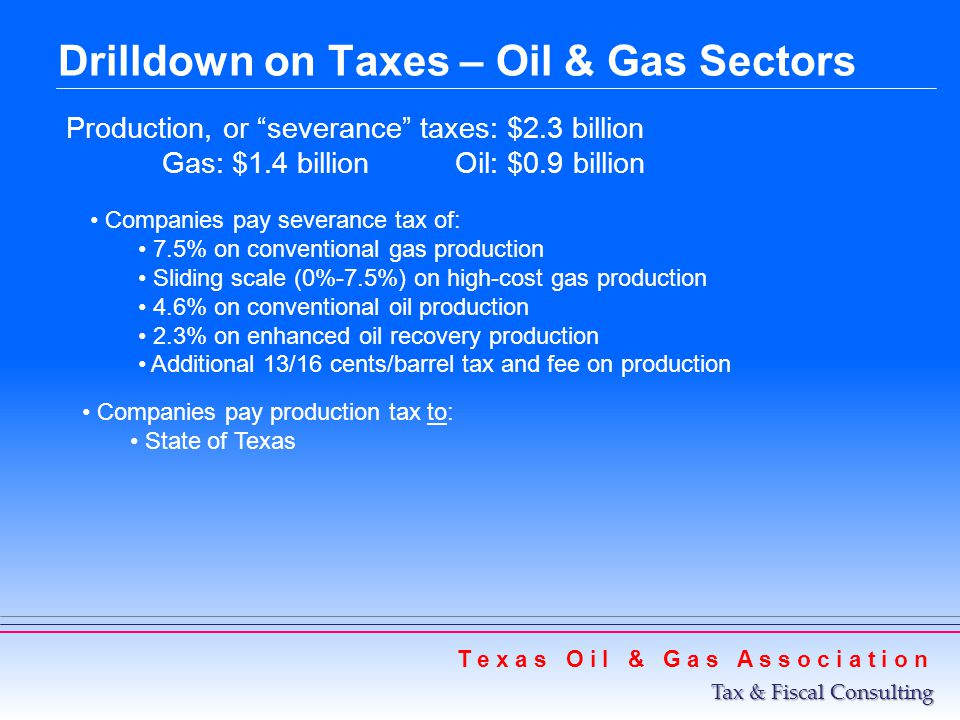 Drilldown on Taxes – Oil & Gas Sectors T e x a s O i l & G a s A s s o c i a t i o n Tax & Fiscal Consulting Production, or severance taxes: $2.3 billion Gas: $1.4 billion Oil: $0.9 billion Companies pay severance tax of: 7.5% on conventional gas production Sliding scale (0%-7.5%) on high-cost gas production 4.6% on conventional oil production 2.3% on enhanced oil recovery production Additional 13/16 cents/barrel tax and fee on production Companies pay production tax to: State of Texas