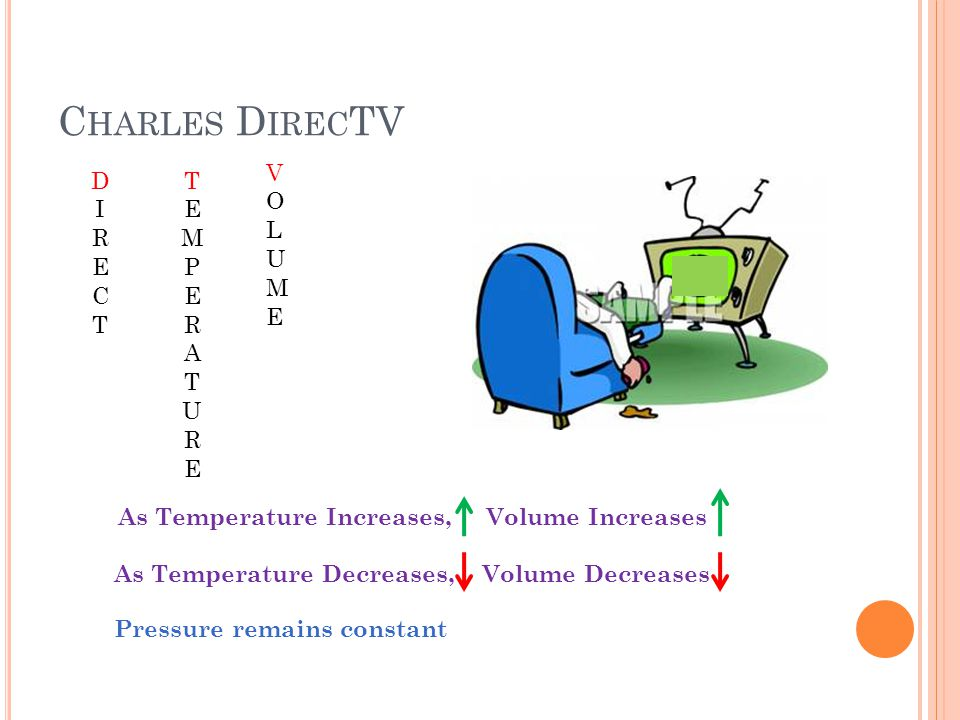 E XAMPLE OF D IREC TV A balloon filled with gas at room temperature After balloon lowered into liquid nitrogen (-196°C) Balloon shrinks as gas volume decreases When removed from nitrogen, the gas warms and balloon expands.