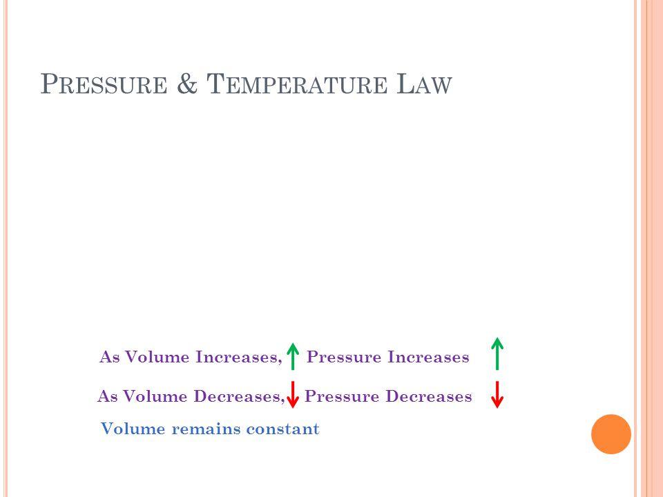 P RESSURE & T EMPERATURE L AW Volume remains constant As Volume Increases, Pressure Increases As Volume Decreases, Pressure Decreases