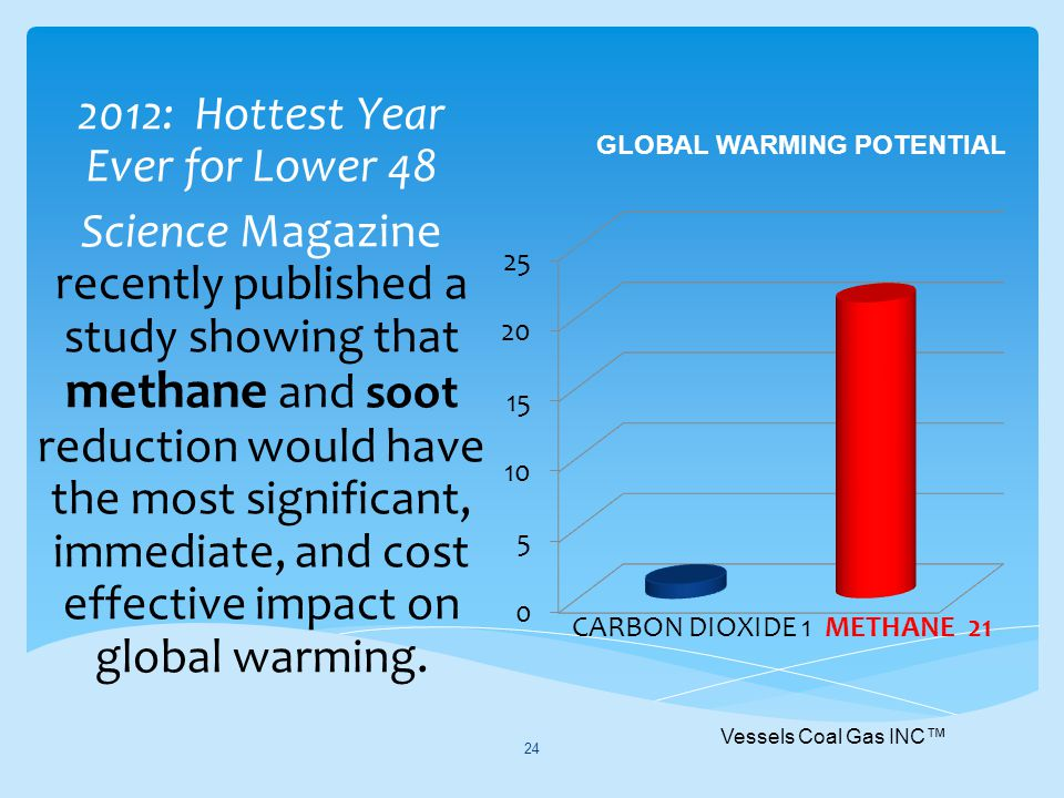 2012: Hottest Year Ever for Lower 48 Science Magazine recently published a study showing that methane and soot reduction would have the most significant, immediate, and cost effective impact on global warming.