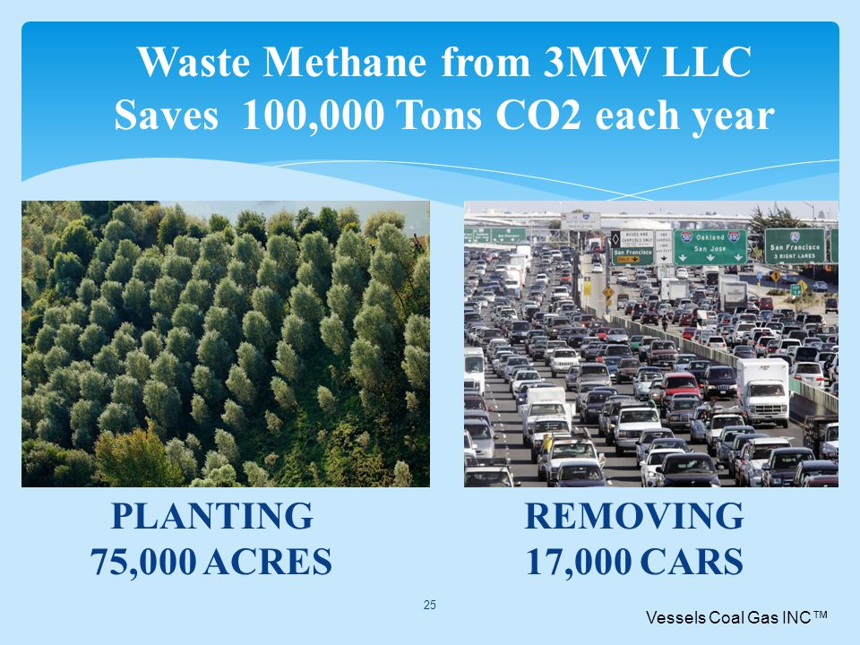 REMOVING 17,000 CARS Waste Methane from 3MW LLC Saves 100,000 Tons CO2 each year PLANTING 75,000 ACRES 25 Vessels Coal Gas INC