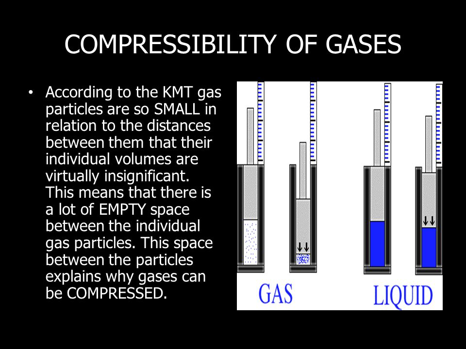 GAY LUSSACS EXAMPLE 10.0 L of a gas is found to exert 97.0 kPa at 25.0°C.