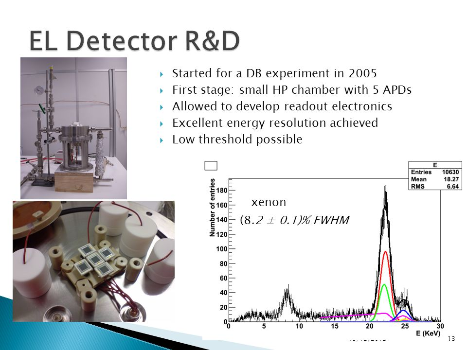 13/12/2012 13 Started for a DB experiment in 2005 First stage: small HP chamber with 5 APDs Allowed to develop readout electronics Excellent energy resolution achieved Low threshold possible (8.2 ± 0.1)% FWHM xenon 13