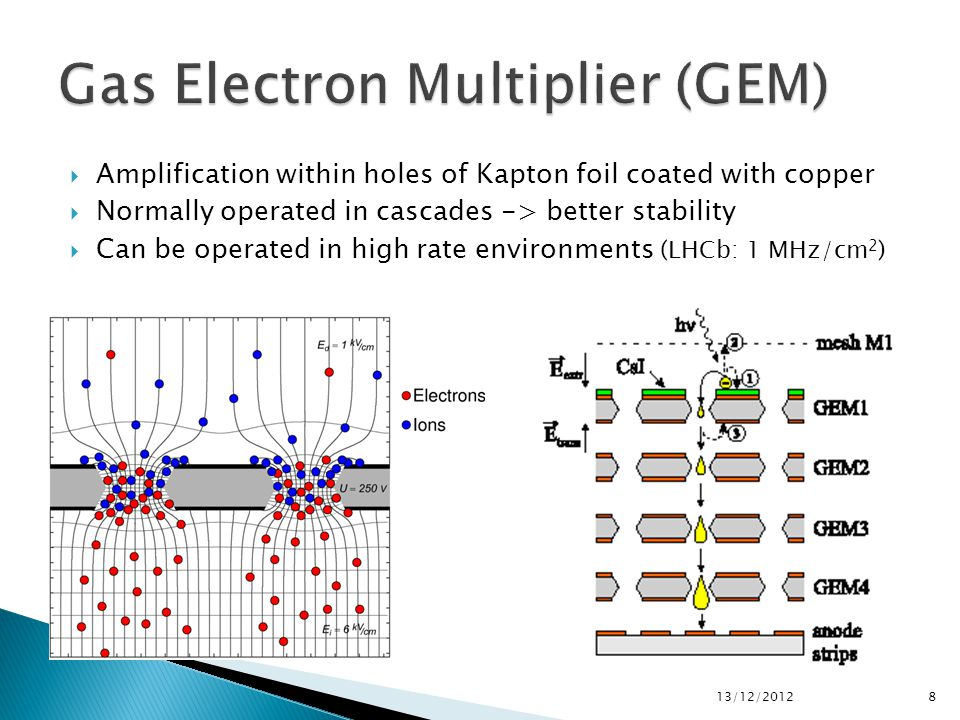 Amplification within holes of Kapton foil coated with copper Normally operated in cascades -> better stability Can be operated in high rate environmen