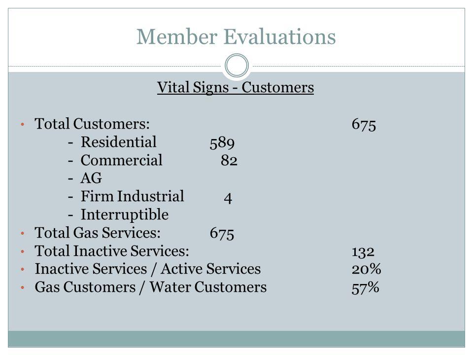 Member Evaluations Vital Signs - Customers Total Customers:675 - Residential589 - Commercial 82 - AG - Firm Industrial 4 - Interruptible Total Gas Services:675 Total Inactive Services:132 Inactive Services / Active Services20% Gas Customers / Water Customers57%