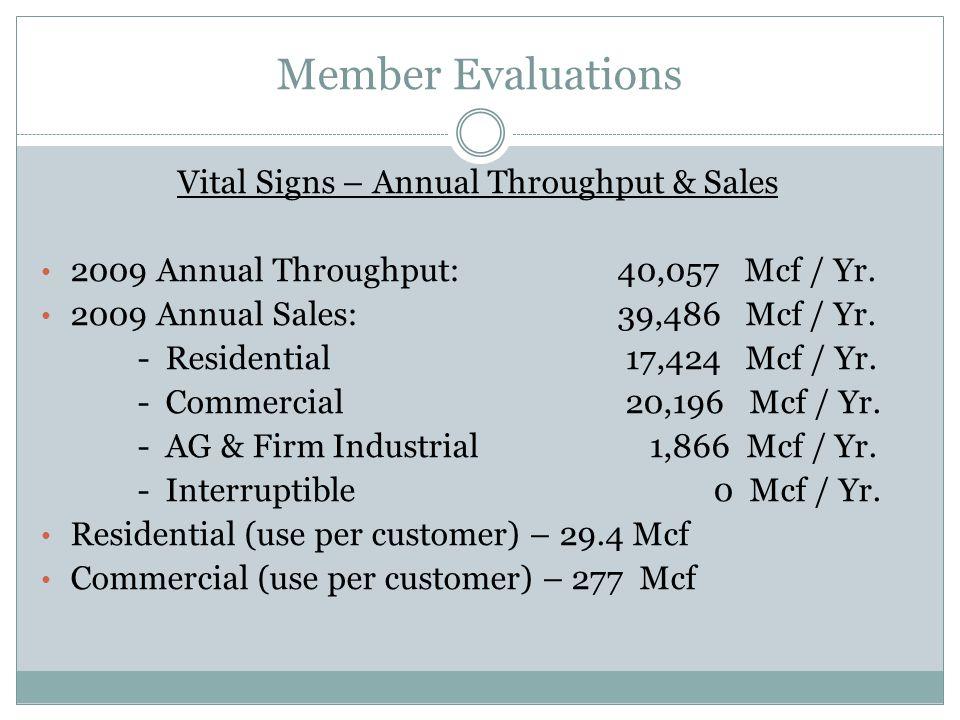 Member Evaluations Vital Signs – Annual Throughput & Sales 2009 Annual Throughput:40,057 Mcf / Yr.