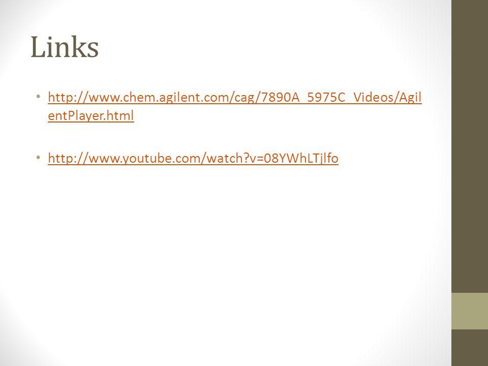 Links http://www.chem.agilent.com/cag/7890A_5975C_Videos/Agil entPlayer.html http://www.chem.agilent.com/cag/7890A_5975C_Videos/Agil entPlayer.html ht