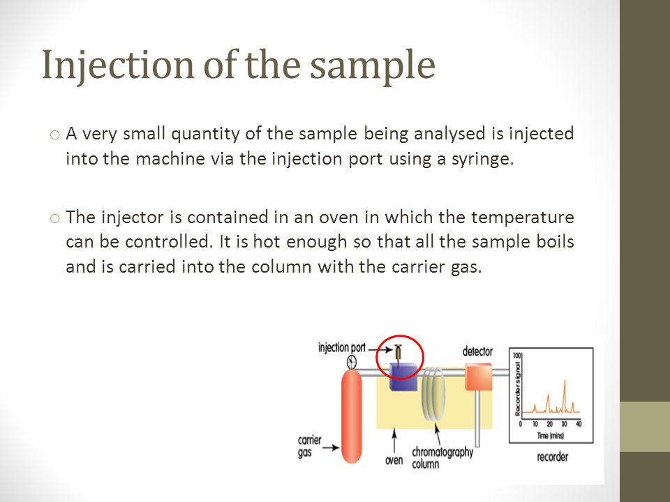 Injection of the sample o A very small quantity of the sample being analysed is injected into the machine via the injection port using a syringe. o Th
