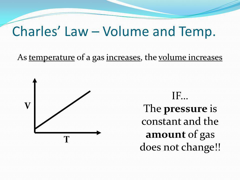 Charles Law – Volume and Temp.