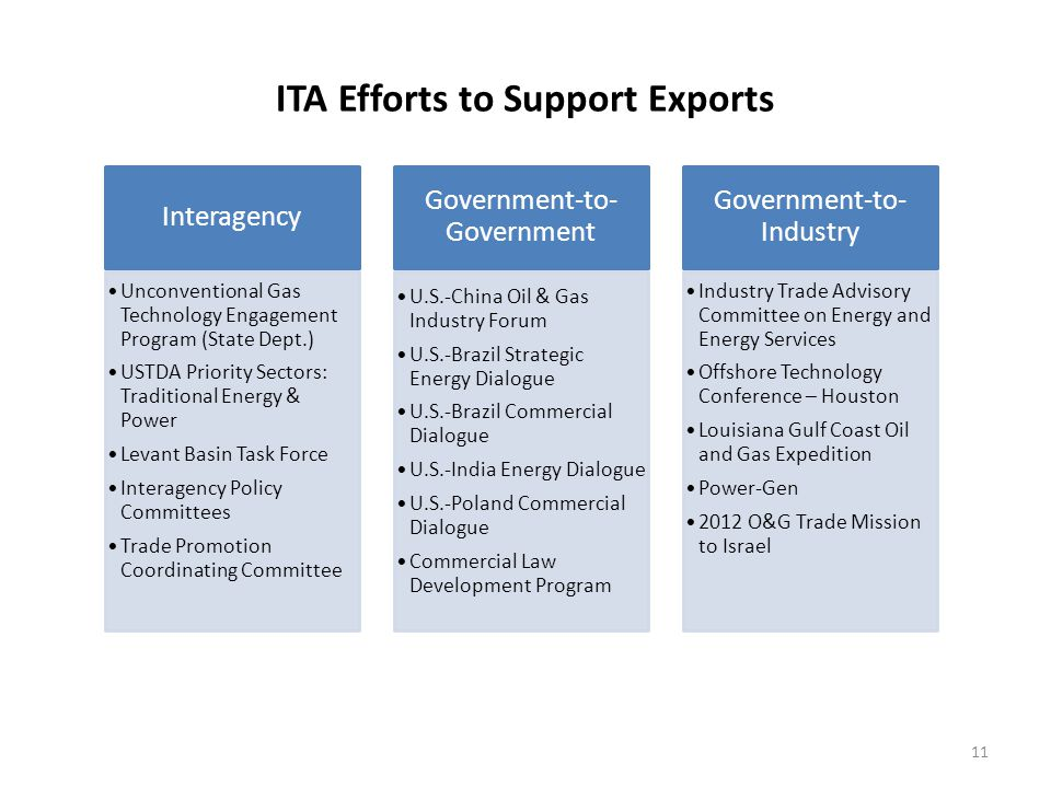 ITA Efforts to Support Exports Interagency Unconventional Gas Technology Engagement Program (State Dept.) USTDA Priority Sectors: Traditional Energy &