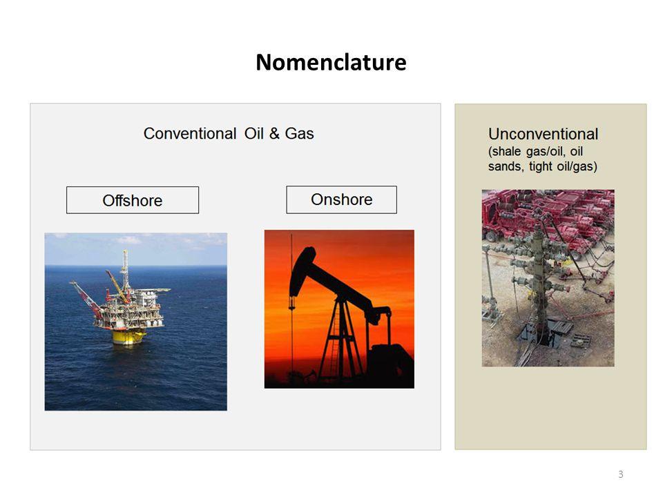 Nomenclature 3