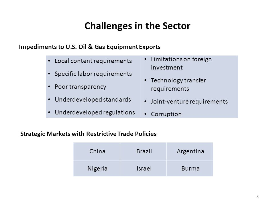 Challenges in the Sector ChinaBrazilArgentina NigeriaIsraelBurma Strategic Markets with Restrictive Trade Policies Impediments to U.S. Oil & Gas Equip