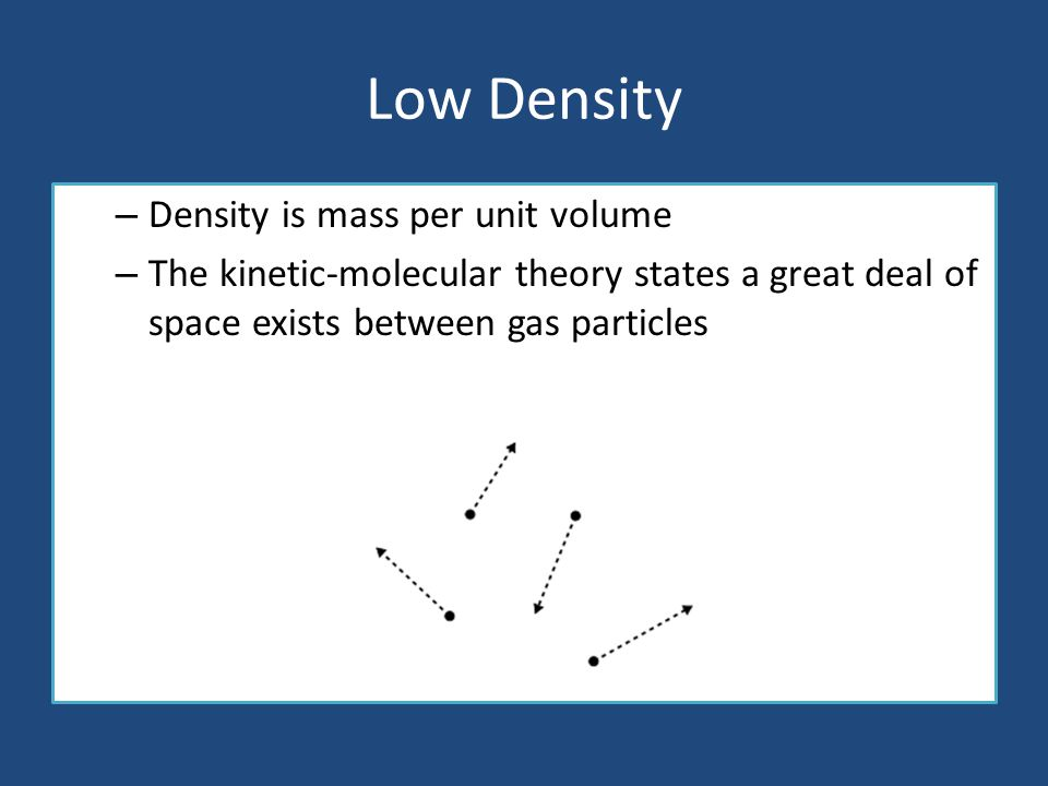 Low Density – Density is mass per unit volume – The kinetic-molecular theory states a great deal of space exists between gas particles