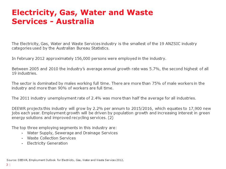 VET Course Level and Diversity Source: Data prepared 9 March 2012, Market Analysis team, Skills Victoria.