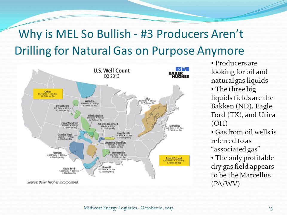 Why is MEL So Bullish - #3 Producers Arent Drilling for Natural Gas on Purpose Anymore Midwest Energy Logistics - October 10, 201313 Producers are looking for oil and natural gas liquids The three big liquids fields are the Bakken (ND), Eagle Ford (TX), and Utica (OH) Gas from oil wells is referred to as associated gas The only profitable dry gas field appears to be the Marcellus (PA/WV)