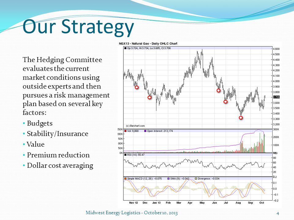 Our Strategy The Hedging Committee evaluates the current market conditions using outside experts and then pursues a risk management plan based on several key factors: Budgets Stability/Insurance Value Premium reduction Dollar cost averaging 4Midwest Energy Logistics - October 10, 2013