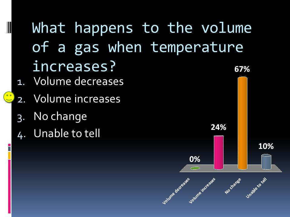 What happens to the volume of a gas when temperature increases? 1. Volume decreases 2. Volume increases 3. No change 4. Unable to tell