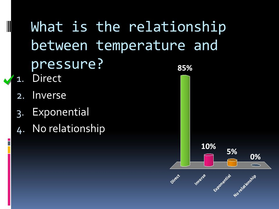 What is the relationship between temperature and pressure? 1. Direct 2. Inverse 3. Exponential 4. No relationship