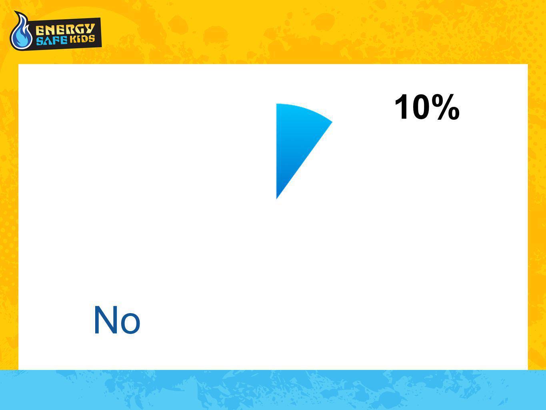 No 10%