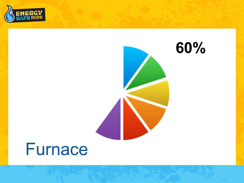 Furnace 60%