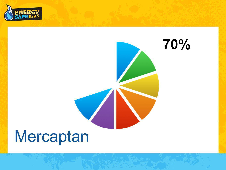 Mercaptan 70%