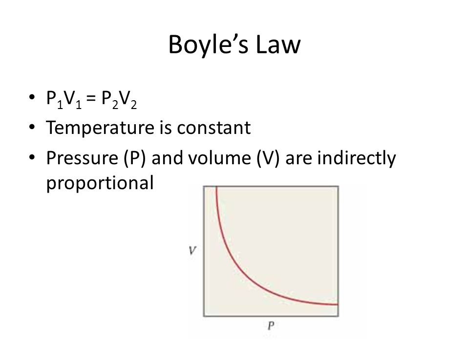 Boyles Law P 1 V 1 = P 2 V 2 Temperature is constant Pressure (P) and volume (V) are indirectly proportional