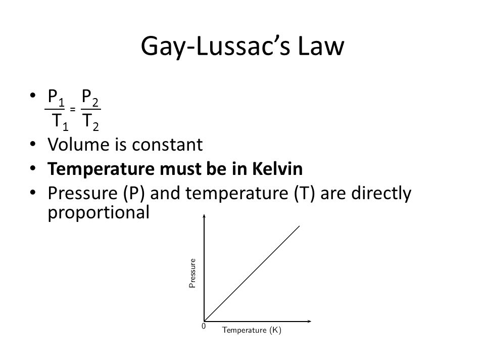 Gay-Lussacs Law P 1 P 2 T 1 T 2 Volume is constant Temperature must be in Kelvin Pressure (P) and temperature (T) are directly proportional =