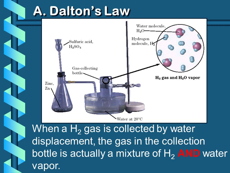 A. Daltons Law When a H 2 gas is collected by water displacement, the gas in the collection bottle is actually a mixture of H 2 AND water vapor.