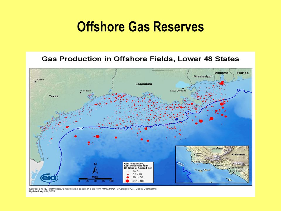 Offshore Gas Reserves