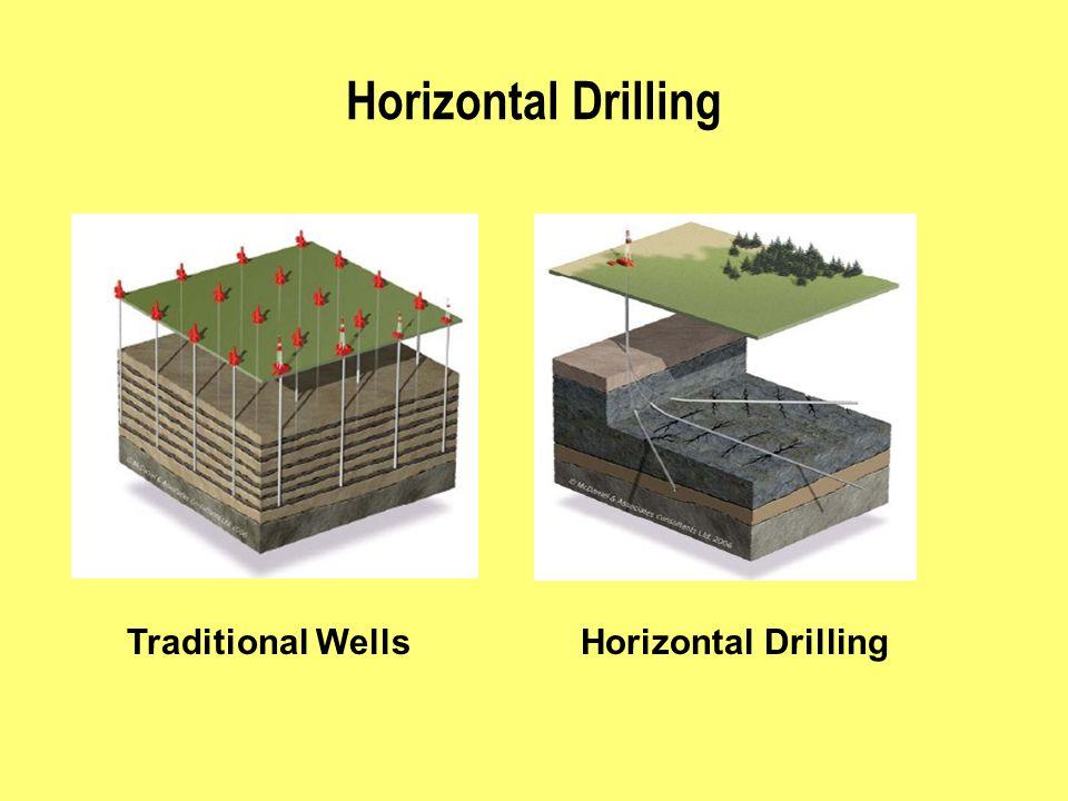 Horizontal Drilling Traditional WellsHorizontal Drilling
