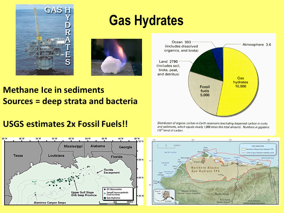 Gas Hydrates Methane Ice in sediments Sources = deep strata and bacteria USGS estimates 2x Fossil Fuels!!