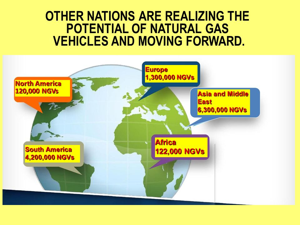 OTHER NATIONS ARE REALIZING THE POTENTIAL OF NATURAL GAS VEHICLES AND MOVING FORWARD.