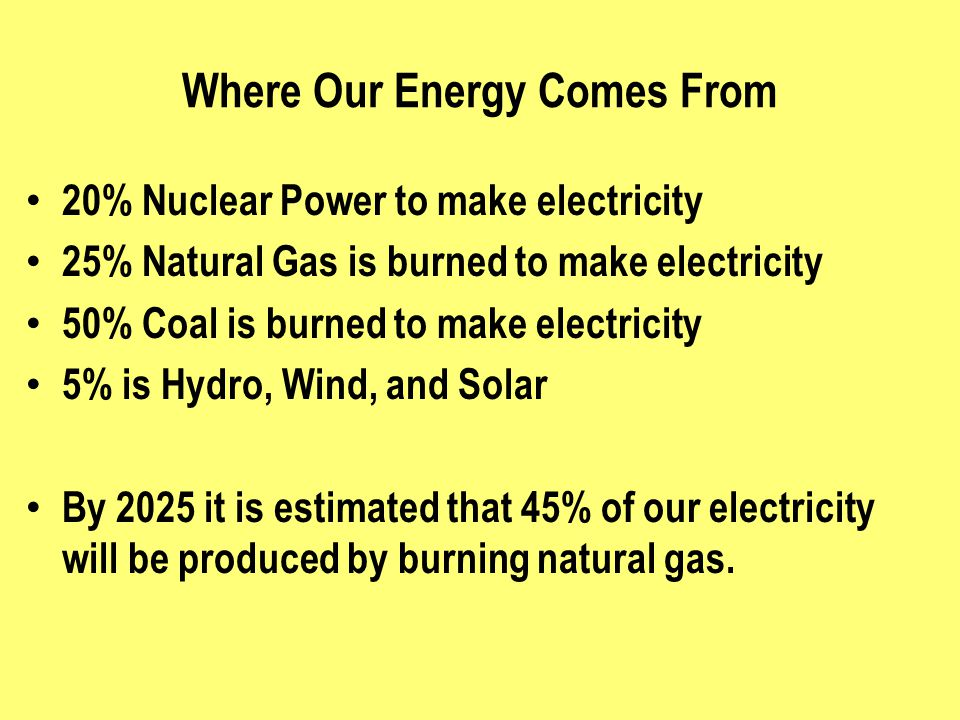 Where Our Energy Comes From 20% Nuclear Power to make electricity 25% Natural Gas is burned to make electricity 50% Coal is burned to make electricity 5% is Hydro, Wind, and Solar By 2025 it is estimated that 45% of our electricity will be produced by burning natural gas.