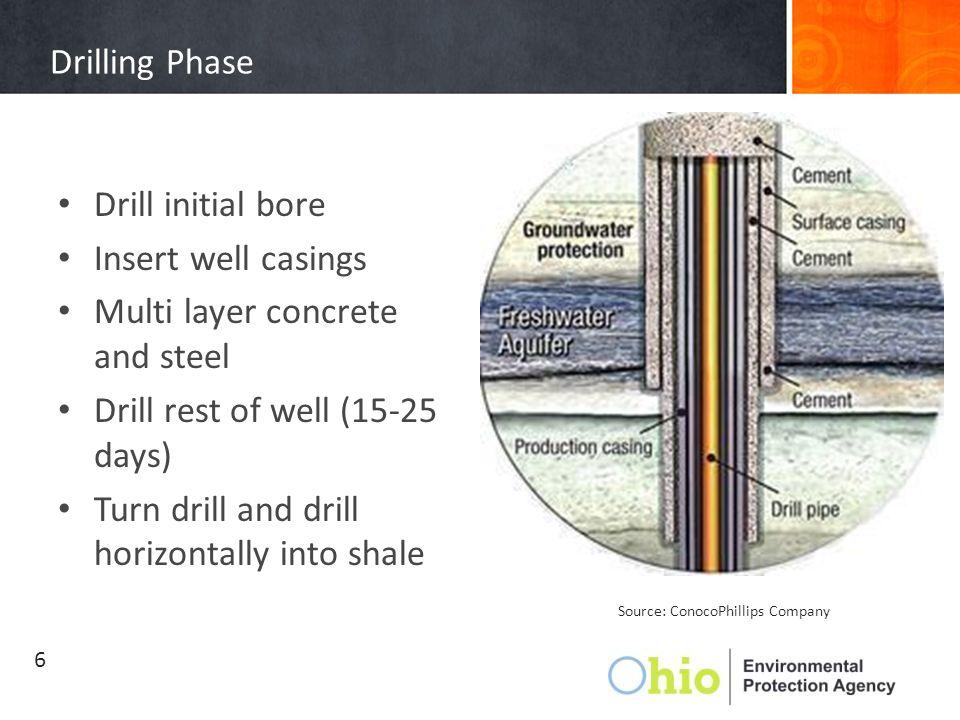 Wrap up Lots of work ahead Ohio EPA web site: http://www.epa.ohio.gov/shale.aspx http://www.epa.ohio.gov/shale.aspx ODNR web site: http://www.ohiodnr.com/oil/shale/tabid/23174/D efault.aspx http://www.ohiodnr.com/oil/shale/tabid/23174/D efault.aspx Questions.