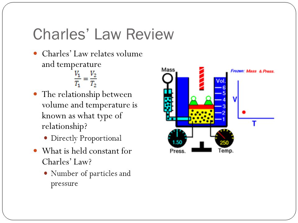 Charles Law Review Charles Law relates volume and temperature The relationship between volume and temperature is known as what type of relationship? D