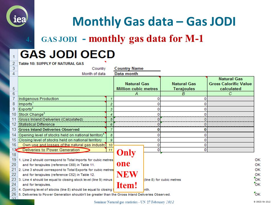 © OECD/IEA 2012 Seminar Natural gas statistics - UN 27 February 2012 Monthly Gas data – Gas JODI 4.GAS JODI - monthly gas data for M-1 Only one NEW It