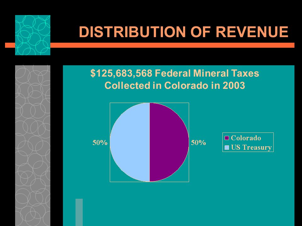 DISTRIBUTION OF REVENUE $125,683,568 Federal Mineral Taxes Collected in Colorado in 2003