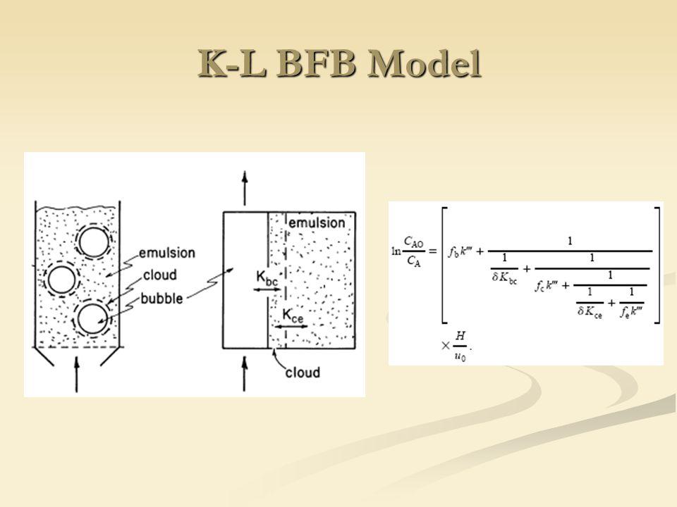 K-L BFB Model