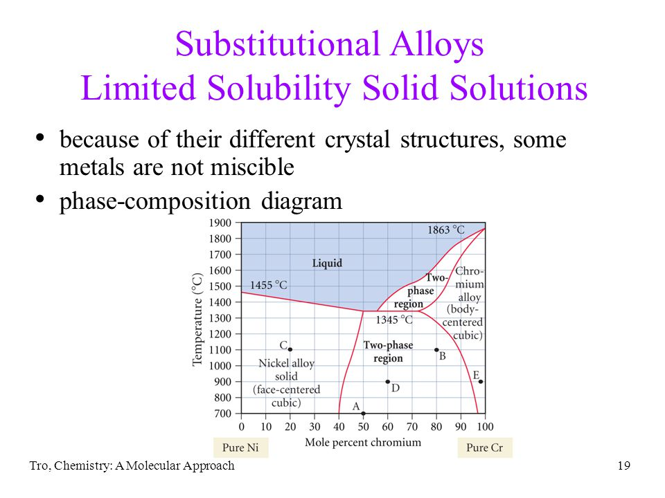Tro, Chemistry: A Molecular Approach19 Substitutional Alloys Limited Solubility Solid Solutions because of their different crystal structures, some me
