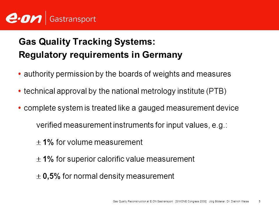 6Gas Quality Reconstruction at E.ON Gastransport [SIMONE Congress 2008] Jörg Bödeker, Dr.